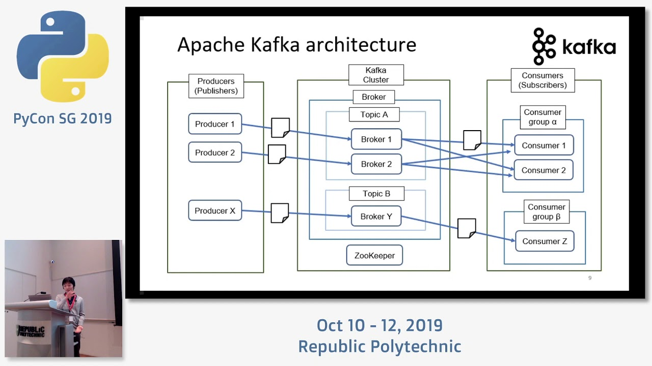 Image from How to build stream data pipeline with Apache Kafka and Spark Structured Streaming - PyCon SG 2019