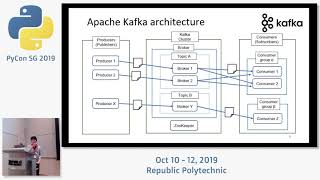 How to build stream data pipeline with Apache Kafka and Spark Structured Streaming - PyCon SG 2019