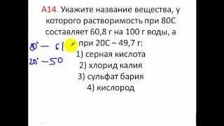 Тесты по химии. Растворимость. А14 ЦТ 2010