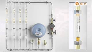Så här fungerar den automatiska termostatventilen Eclipse - IMI Hydronic Engineering