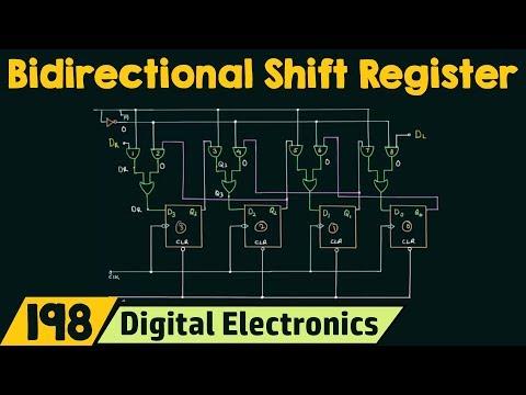 Bidirectional Shift Register Youtube