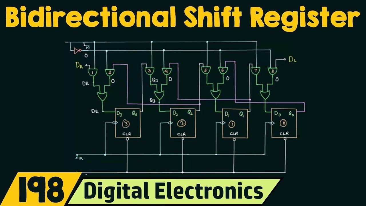 Bidirectional Shift Register - YouTube