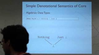 Статический анализ и оптимизация кода в Glasgow Haskell Compiler  | Илья Сергей | Лекториум
