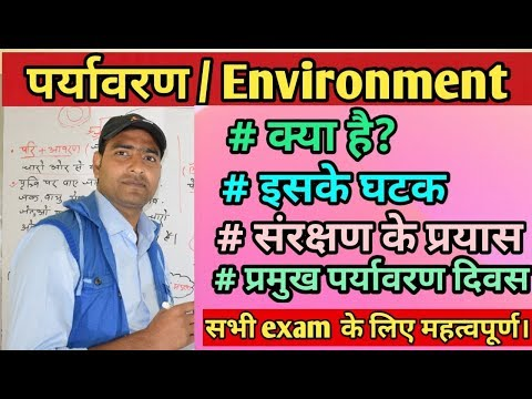 पर्यावरण / Environment एक समझ