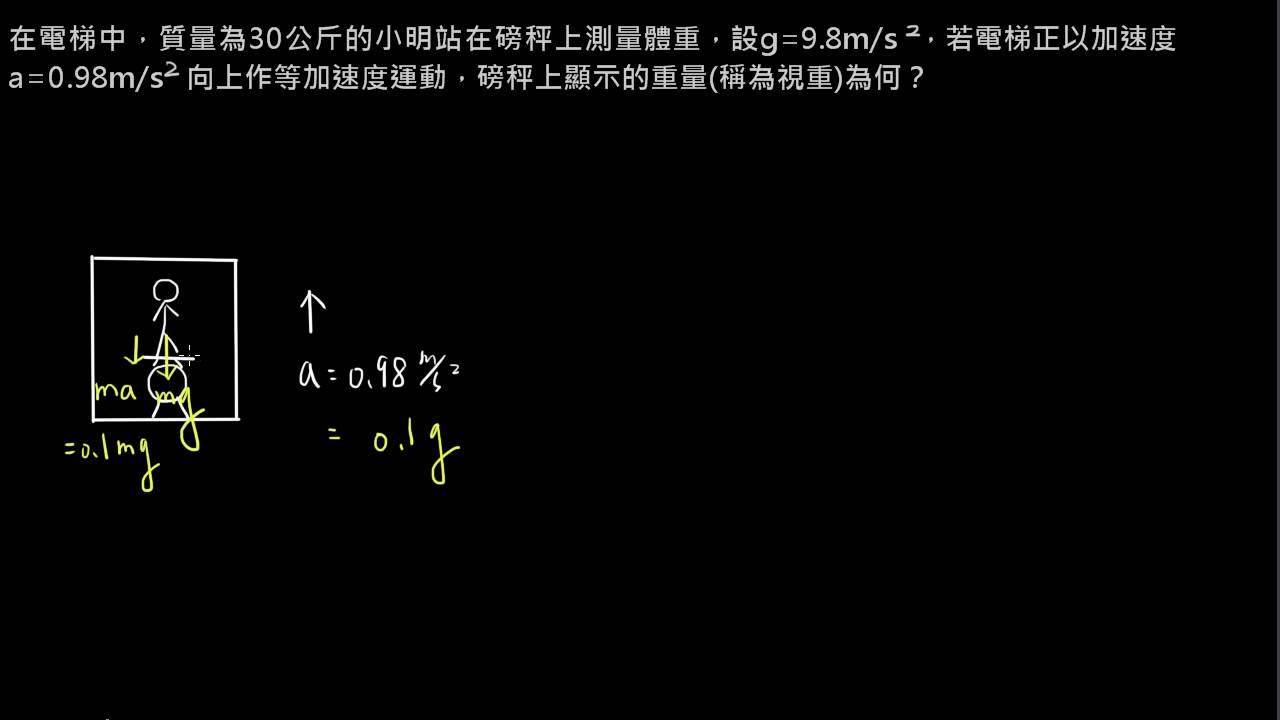 牛頓運動定律【例題】電梯中的視重(選修物理Ⅰ) - YouTube