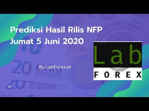 analisa-hasil-rilis-nfp-jumat-5-juni-2020-#labforex
