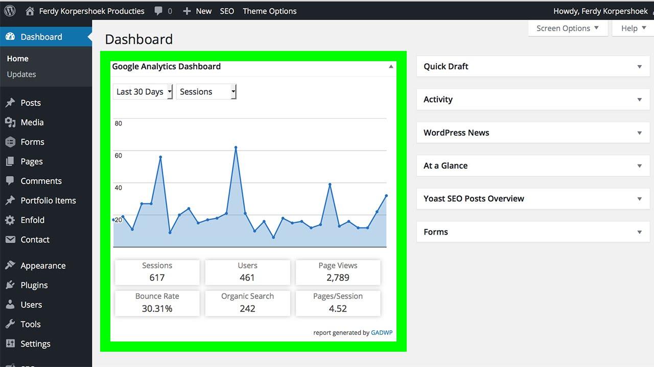 wordpress google analytics dashboard
