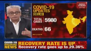 India continues to battle the covid-19 with a total of 56,342 confirmed cases and 1,886 deaths. 3,390 new reported 103 deaths in last 24hrs. m...