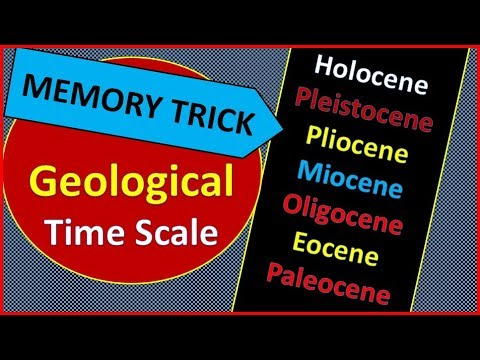 EVOLUTION : Geological Time Scale : EPOCHS ; Memory trick for NEET / AIIMS - 2018