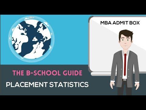 BSG - RUTGERS BUSINESS SCHOOL | PLACEMENT STATISTICS 2017