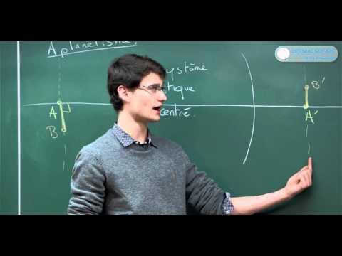 Cours Physique MPSI PCSI PTSI BCPST : les lentilles minces
