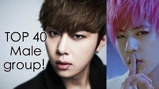 top 40 k pop male group popularity ranking 2013
