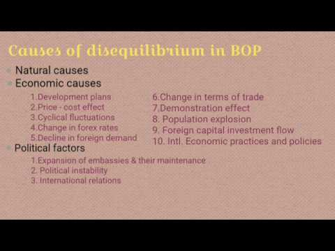 Balance of payments i. e. BOP (12th, BCOM, MCOM, NET, MBA, PGDBA)