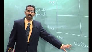 Mod-08 Lec-28 Risk Management-I
