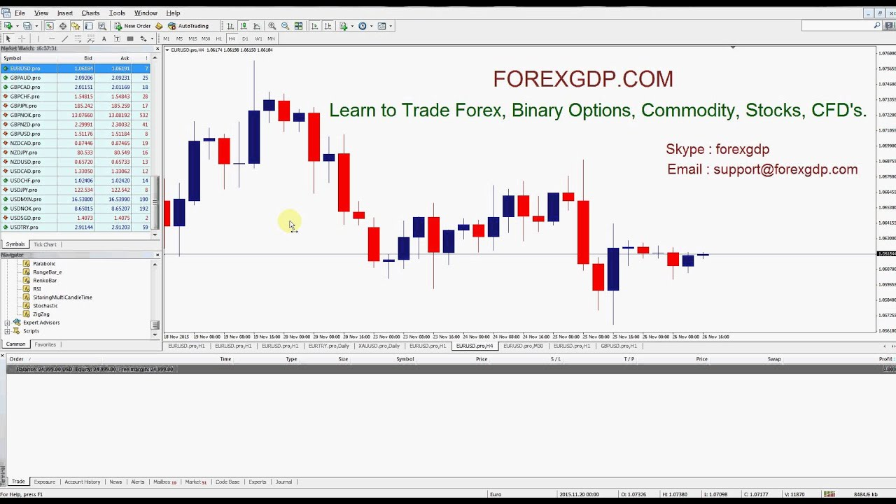 How To Check Spread In Mt4 See The Forex Live Spread In Mt4