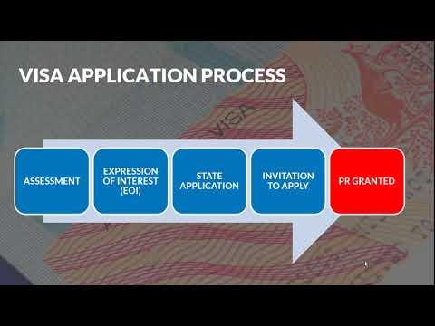 Australian PR Pathway For University Students