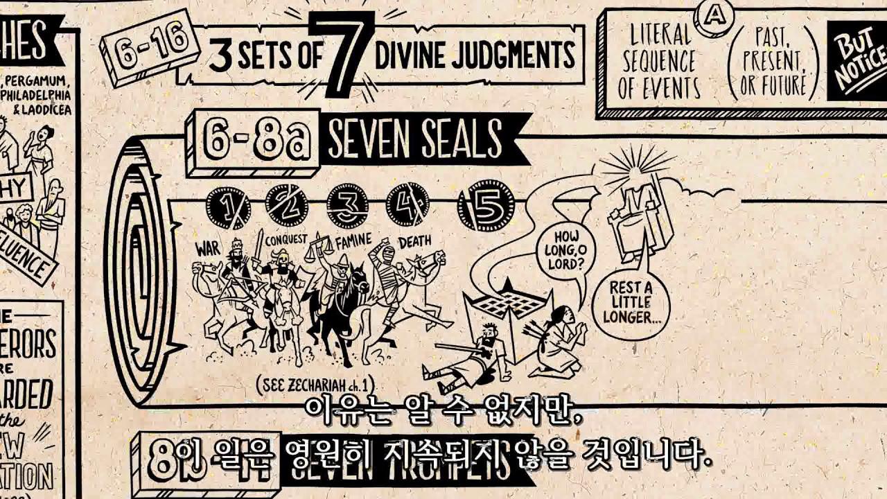 성경 읽기 - 요한계시록 (Read Scripture - Revealation)