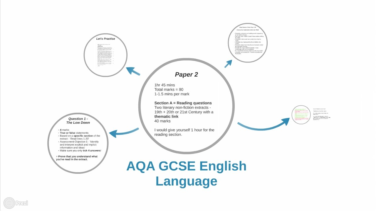 AQA GCSE English Language Paper 2 Question 1 (2017 onwards