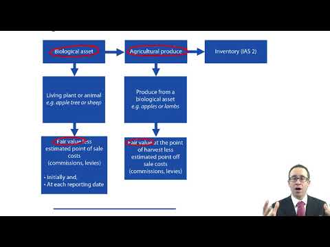 Agriculture (IAS 41) - ACCA (SBR) lectures