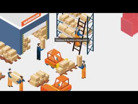 What is ERP Enterprise Resource Planning  360p