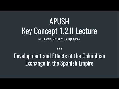 APUSH Key Concept 1.2.II: Development and Effects of the Columbian Exchange in the Spanish Empire