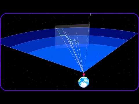 Ursa Major stars real locations