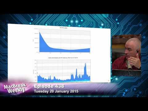 Marco Arment Reveals Overcast Sales Figures: MacBreak Weekly 438