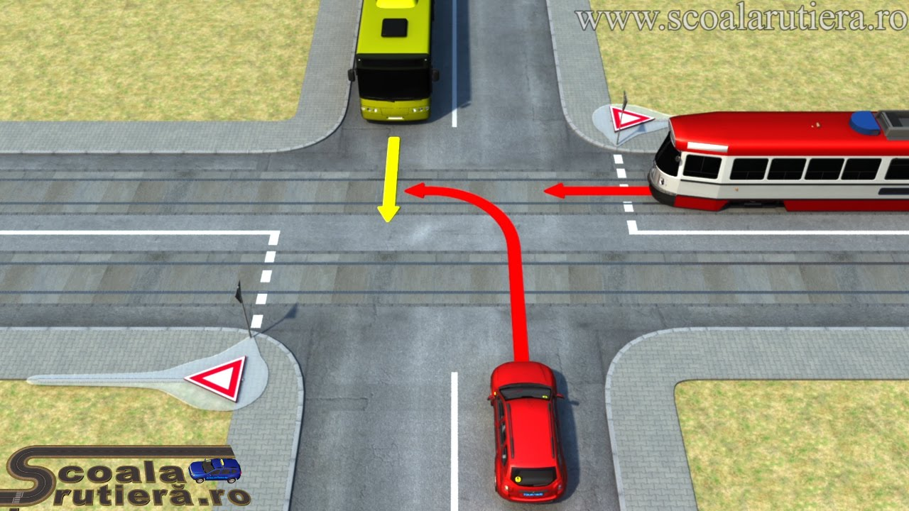 Prioritatea in intersectii chestionare auto explicate for A and b motors
