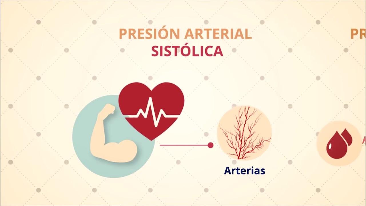 Taller y charla sobre hipertension arterial - YouTube