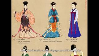 Getting to Know the Chinese Traditional Clothing - Hanfu