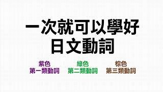 只要會50音就可以學好文法—《世界最強日文文法》