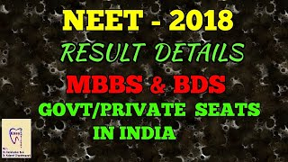 NEET-2018, CUT-OFF FOR SC ,ST ,OBC,GENERAL - GOVT. AND PRIVATE SEATS IN INDIA