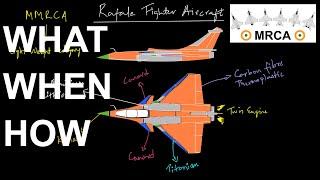 dassault rafale deal attracts reliance aerospace