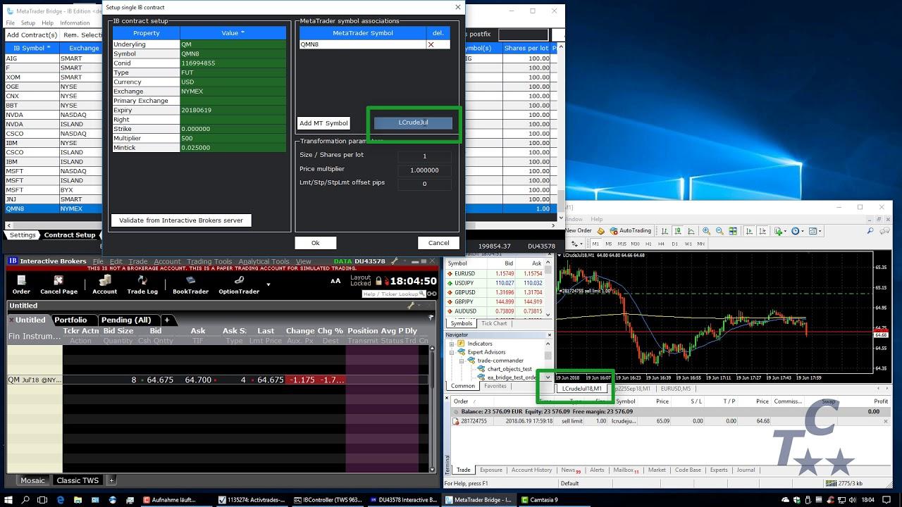 Metatrader Interactive Brokers Bridge Mt Symbol Ib Contract Linking