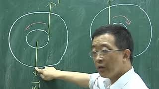 普通物理1 第24堂 Rotational Dynamics二