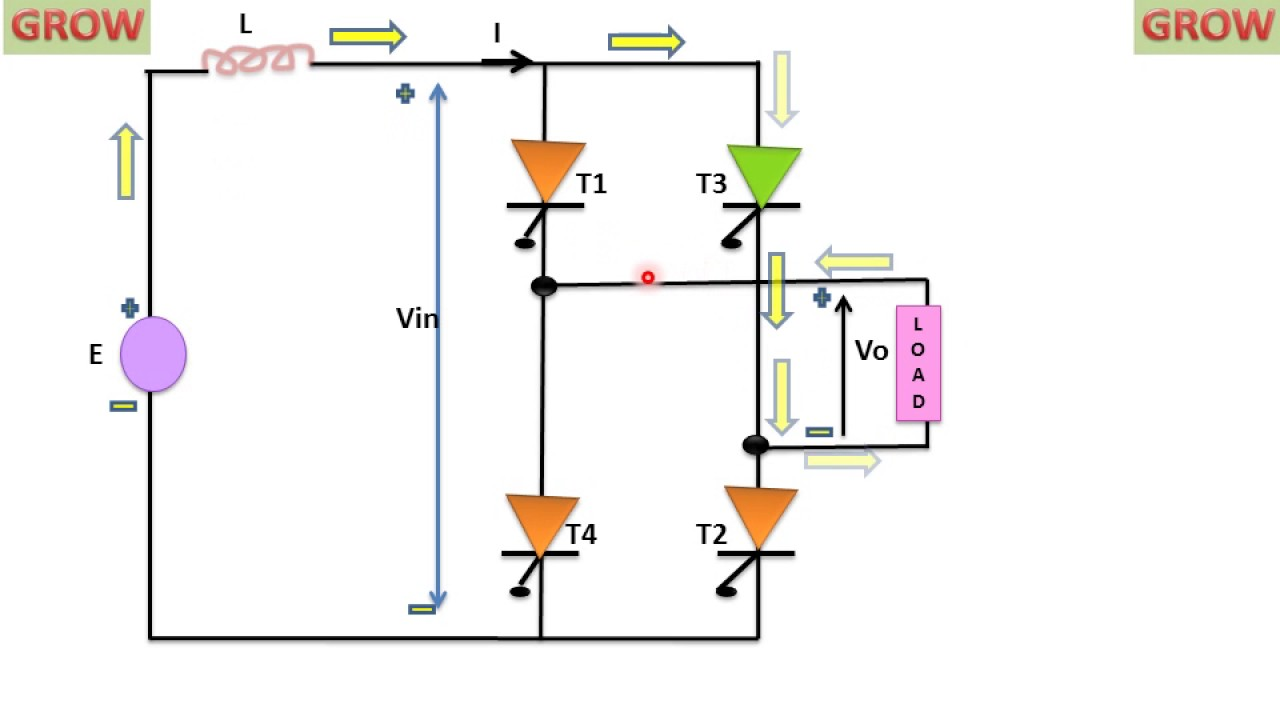 small resolution of current source inverter csi
