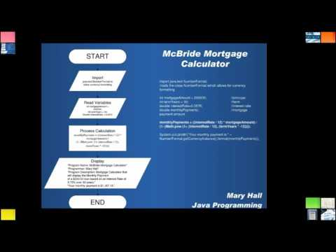 Mortgage calculator guidelines