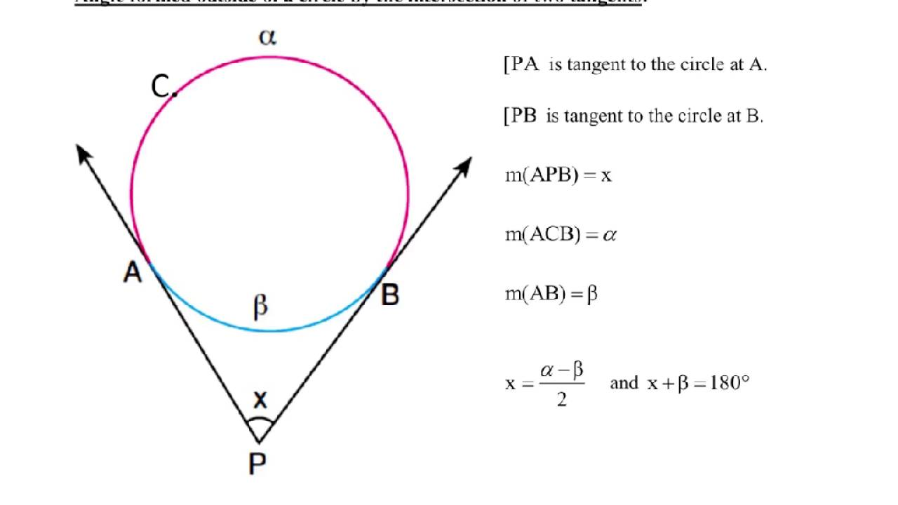 C1 angle formed outside a circle by two tangents youtube c1 angle formed outside a circle by two tangents hexwebz Choice Image