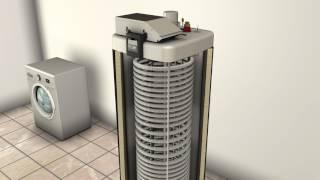 Daikin warmtepomp boiler