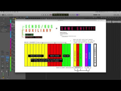 Understanding Sends, Buses & Auxiliary Tracks in any DAW | Mixing Tips