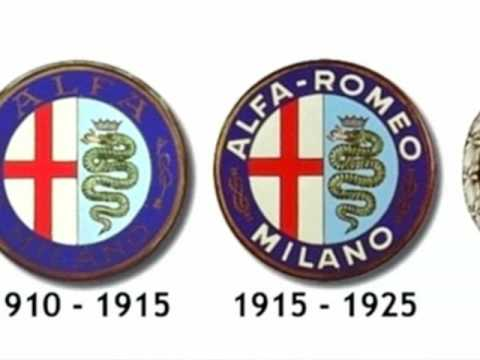 storia del logo alfa romeo youtube