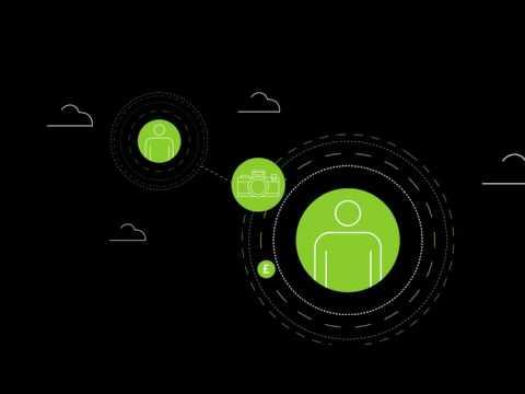 Deloitte's Smart Identity platform