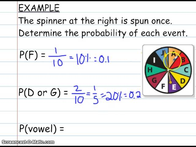 Probability Unit Chapter 9 Lessons Tes Teach – Compound Probability Worksheet