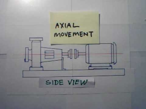 Shaft Alignment Concepts Runout Funnydog Tv
