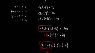Násobení a dělení celých čísel
