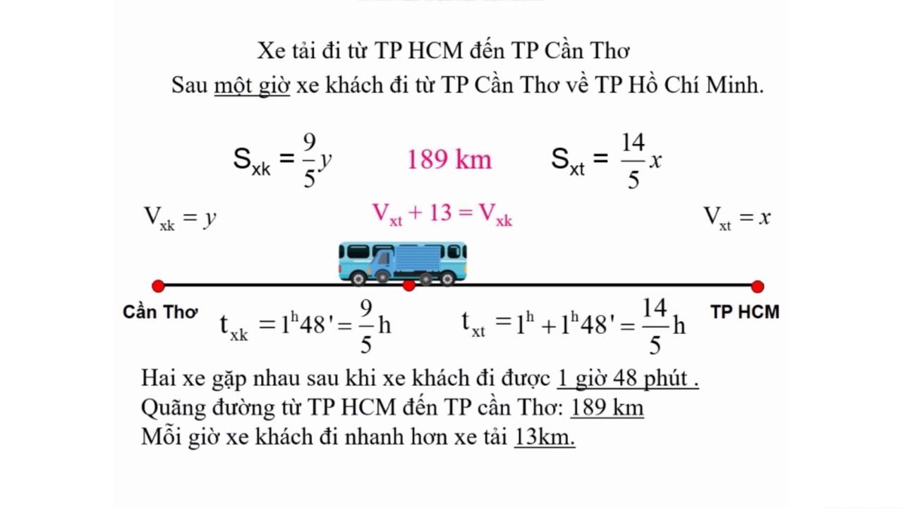 Bài giảng đại số 9 : giải bài toán bằng cách lập hệ phương trình