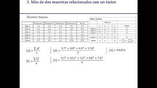 Tema 6. Contraste de hipótesis con más de dos muestras relacionadas