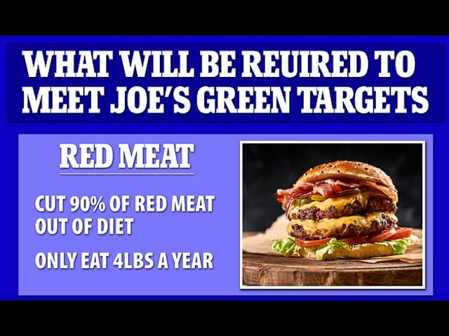 Biden Ends Beef? 90% Reduction in Red Meat by 2030 for Climate Plan - #AbsoluteZero