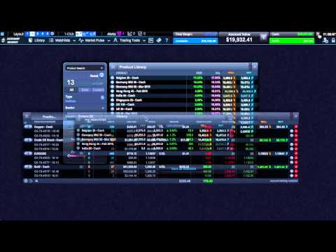Trade the financial markets using CFDs - CMC Markets Next Generation