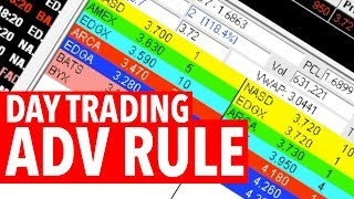 DAY TRADING: ADV LIMIT REJECT ORDERS???
